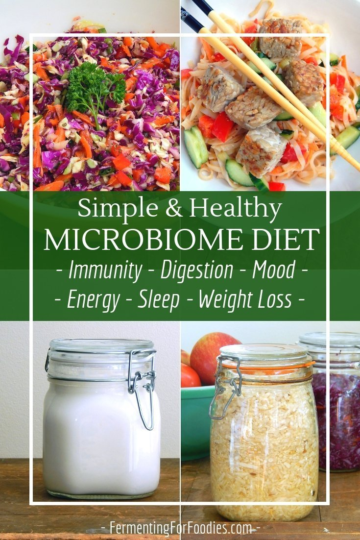 Microbiome diet - a simple diet for gut health, wellness and weight-loss